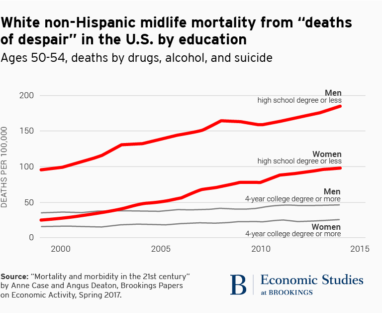 mortality_rate