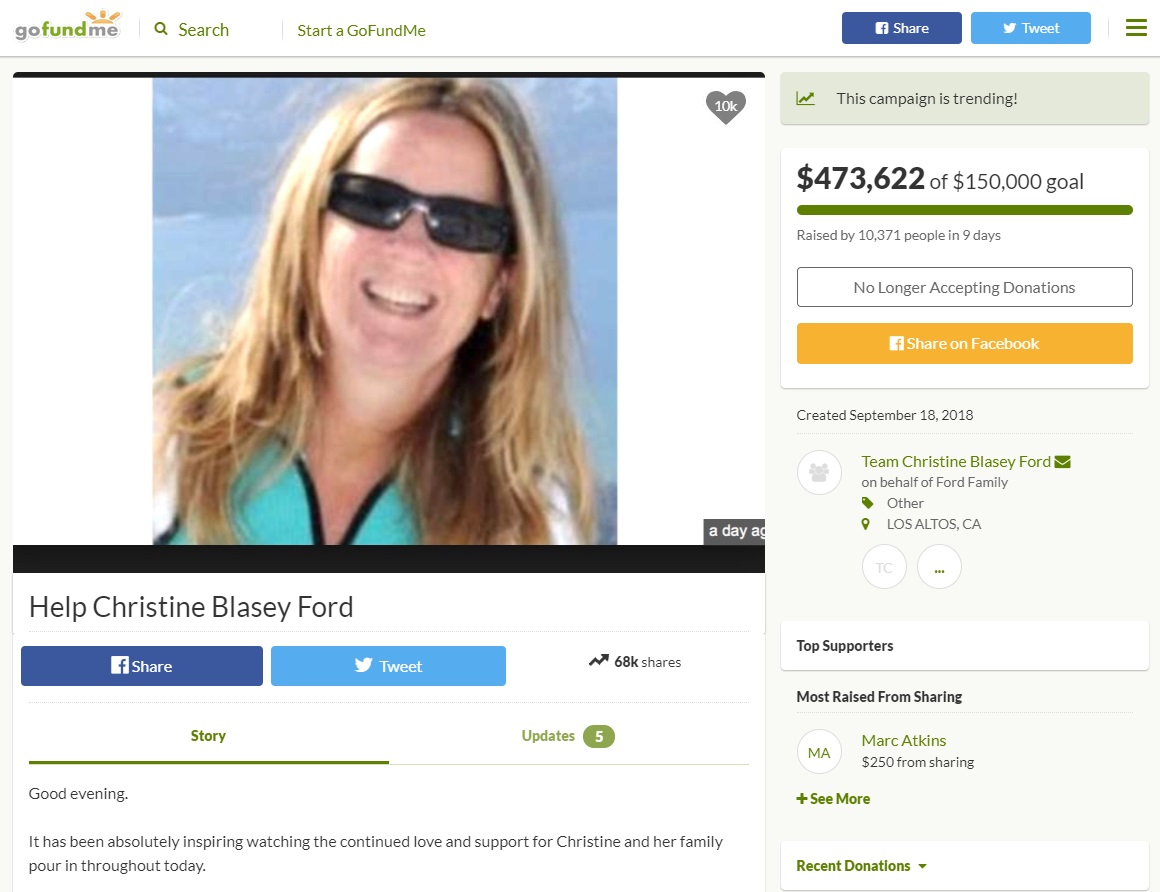 Christine Ford Raises Over $750,000 Through GoFundMe Campaigns