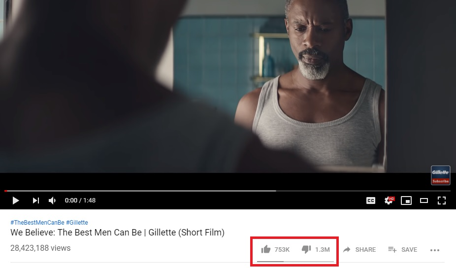 YouTube Looking Into Removing Dislike Button After Gillette Ad, YouTube Rewind Fails