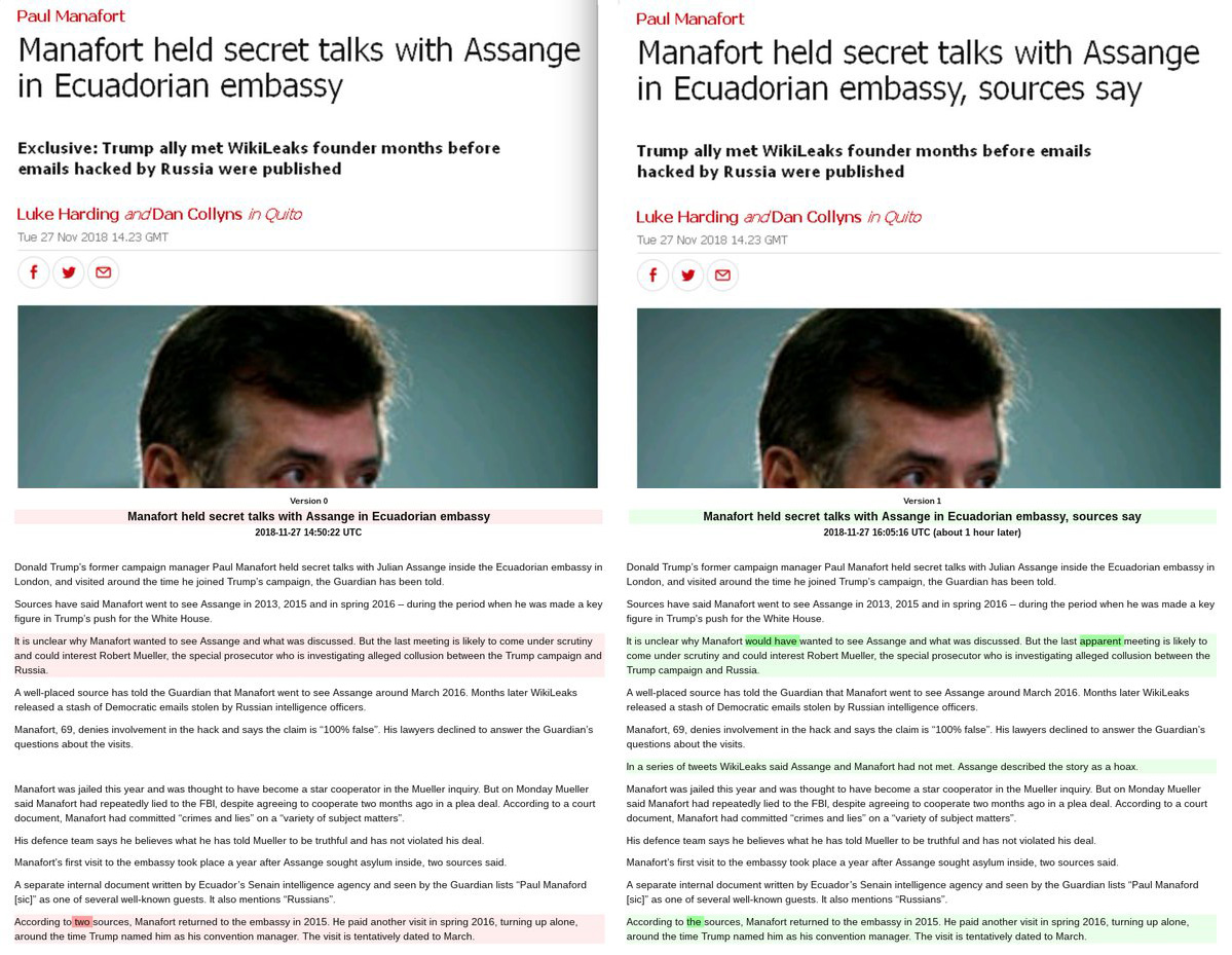 The Guardian Caught Stealth Editing 'Bombshell' Report On Alleged Assange-Manafort Meeting