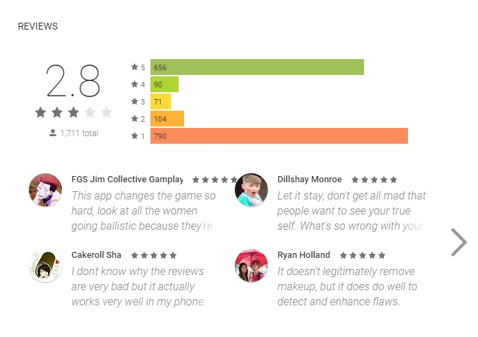 Women are spamming it with one star reviews and calling for it to be banned  from Apple and Google's app stores, though men love it:
